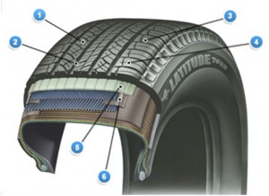 Michelin tire construction How a tire is made