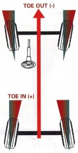 browns alignment brake and auto repair alignment toe