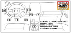 rALEIGH AUTO REPAIR DATA LINK CONNECTOR LOCATIONS CHECK ENGINE LIGHT