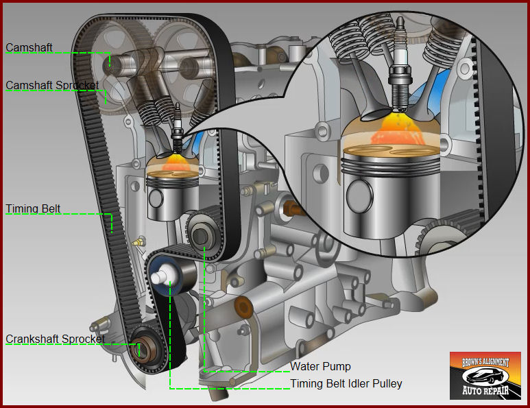 Timing belt water pump browns alignment