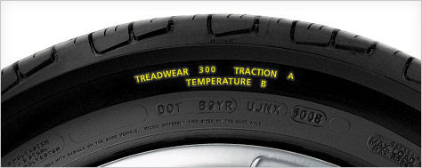browns alignment Tire sidewall UTGC code