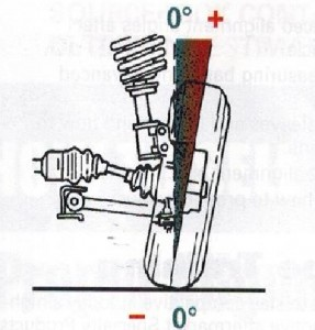 Brown's Alignment Brake and auto repair alignment Camber