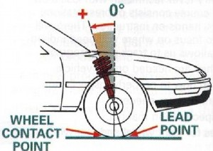 Browns alignment brake and auto repair alignment Caster angle