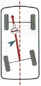 Brown's alignment brake and auto repair alignment Thrust Angle