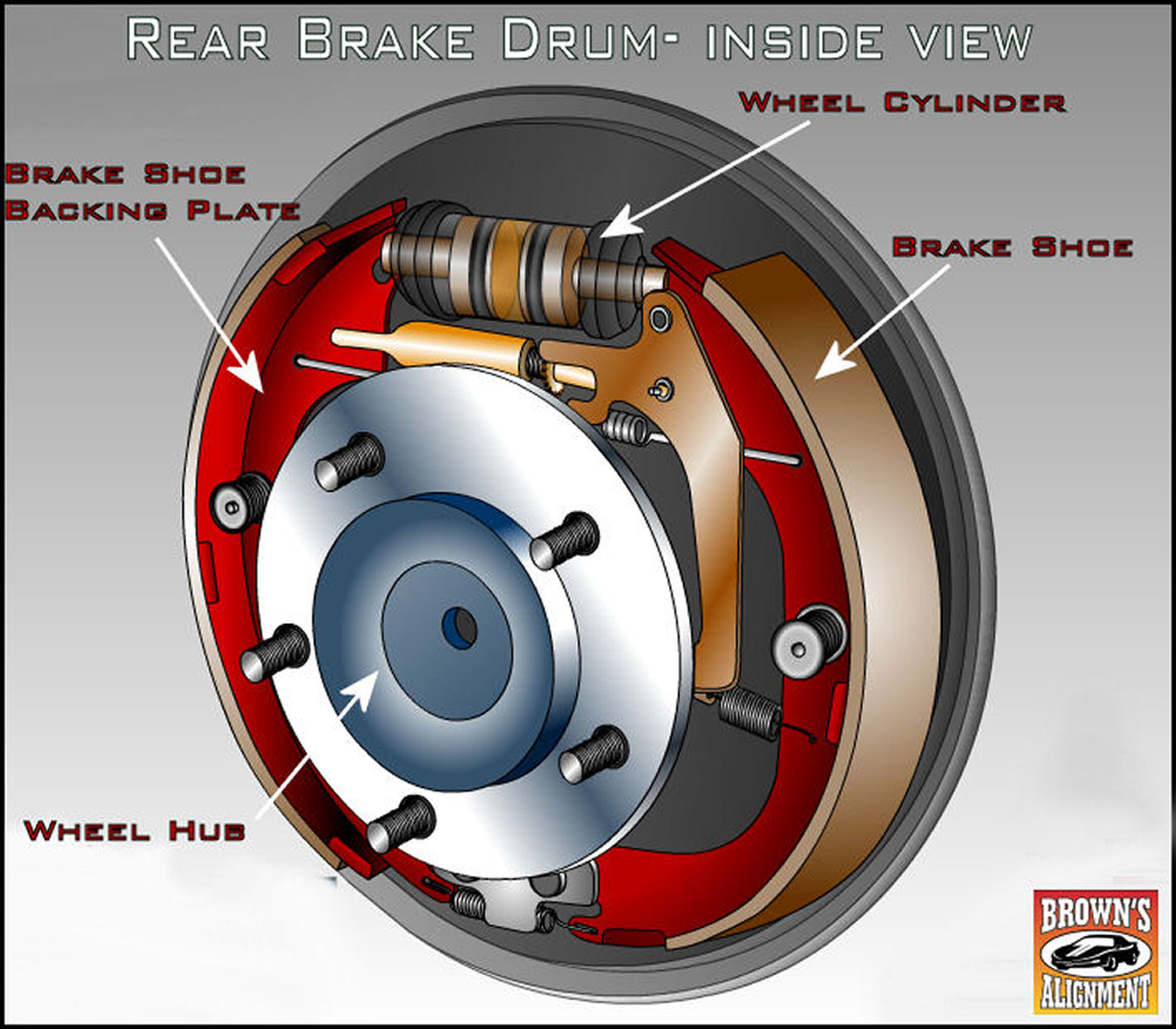 Car Brake Repair Service: Complete Brake Repair Services Brown's Alignment Auto Repair