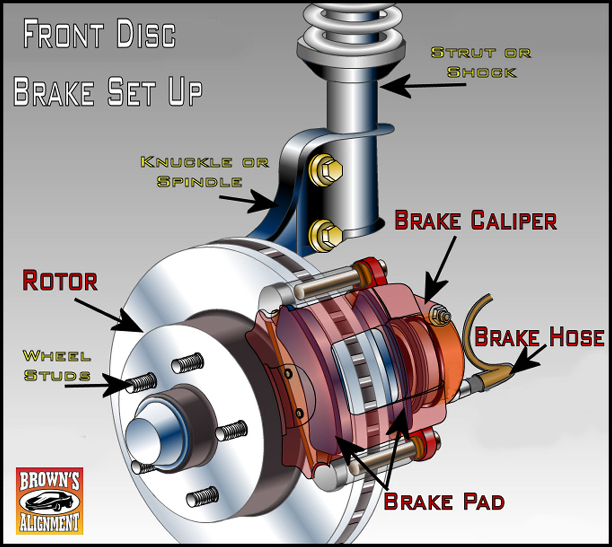 Complete Brake Repair Services Browns Alignment Auto Single Disc Brakerepair And Parts Replacement Diagram Setup Brakes