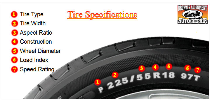 tire size sidewall code